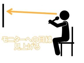座って歌う時 モニター目線