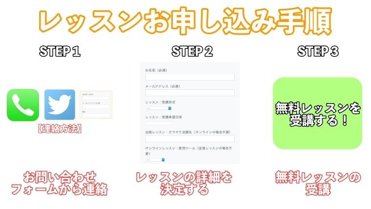 神栖市オンラインボイトレ 申し込み手順